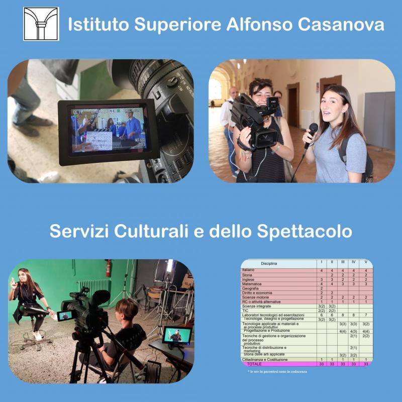 Servizi culturali e dello spettacolo
